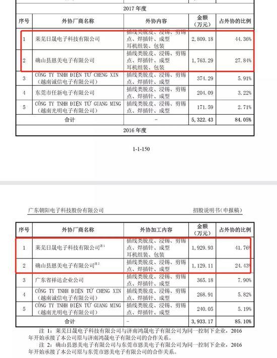 「玩博彩违法吗」阳信县委常委、副县长肖春祥带队突击夜查企业安全生产