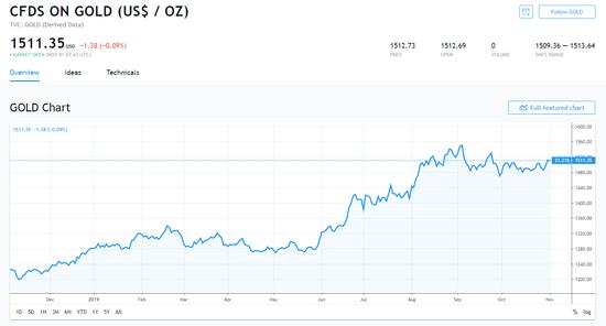电子竞技都有什么游戏好玩_新浪财经APP用户规模连续8个月增长 6月MAU达668万