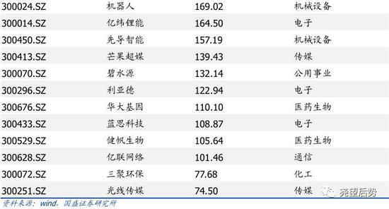 www888com真人,一批非法枪支、管制刀具化作钢水!上海今年已查处枪涉爆违法犯罪案件142起