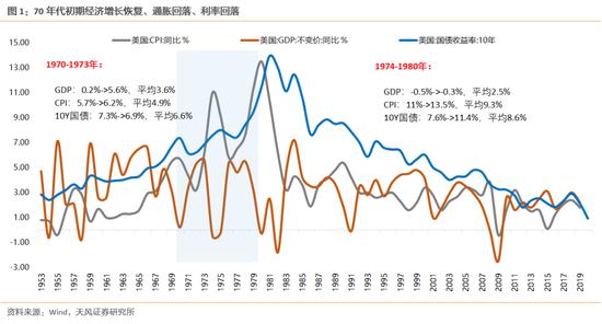 天风策略:A股消费类核心公司 关注焦点应是全球流动