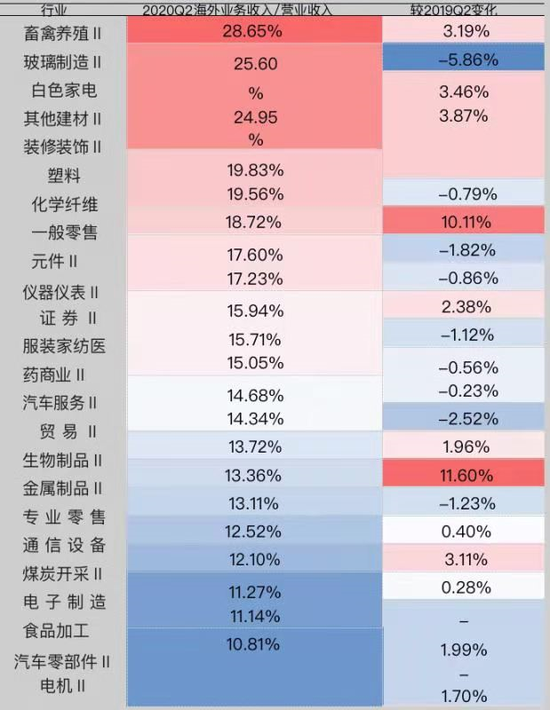 口罩能给中国带来多少gdp_中国 从制造业的GDP