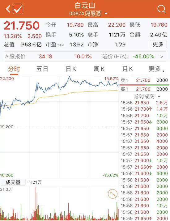 """钟南山""""点名""""板蓝根 这家公司A+H股市值飙升逾100亿元"""