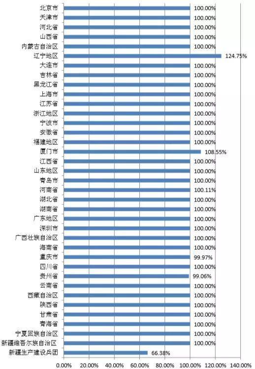 「凯时真人荷官游戏」《中华人民共和国职业教育法修订草案》公开征求意见