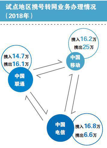 hbc注册送2台矿机 - iPod touch 7渲染图再度来袭 无刘海全面屏外观绝赞