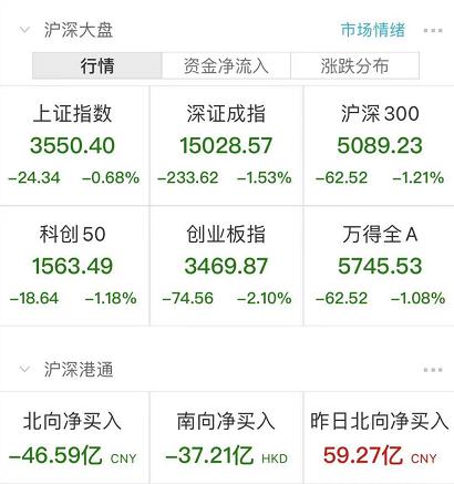 """突发大风暴:新东方一度崩了50%、好未来跌成""""没未来"""" 证监会通报""""叶飞案"""""""