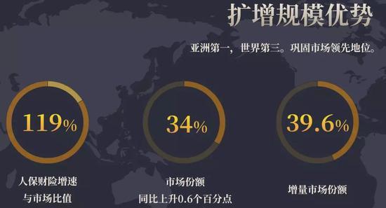 新2皇冠代理网,最高奖6千万 北京顺义发布针对外资金融机构优惠政策