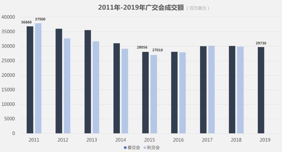 """鸿胜fpc·讨论汽车业的""""中国制造"""",我最想说的只有它"""