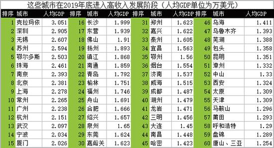 2019四川经济总量_四川经济频道