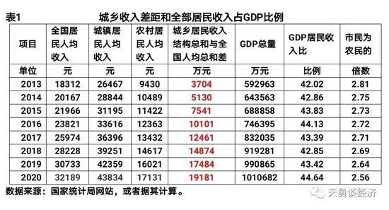 《【超越娱乐注册官网】周天勇:农村经济发展还任重道远》
