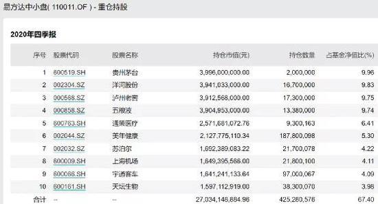 公募一哥放大招 400亿超级牛基暂停申购 更有大比例分红:今年最高