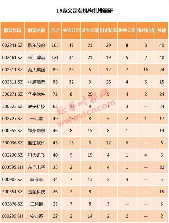 「盈丰国际平台怎么样」英媒:QS大学排名 中国7所高校跻身前十