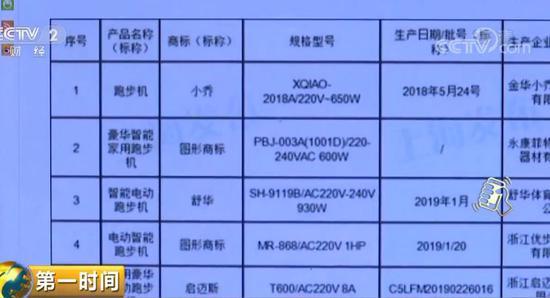 http://www.qwican.com/tiyujiankang/1608708.html