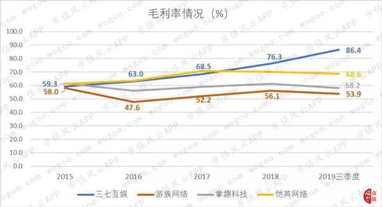 阳光在线南宁电话·17省份1月CPI涨幅超全国 来看看你家乡涨的多吗