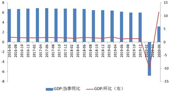 唐建伟:全年经济增速前低后高态势明确