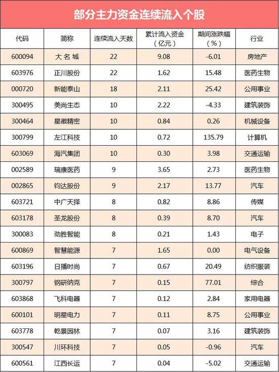 「胜博发999」世贸组织总干事警告贸易战威胁全球经济