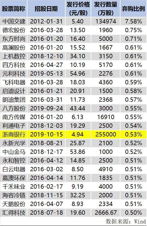 关于渭南新濠天地新闻 比亚迪电子昨急挫近7%后 现反弹约6%