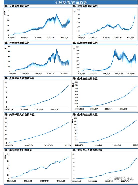 油价低位迅速折返 多空拉锯市场再次进入迷茫期