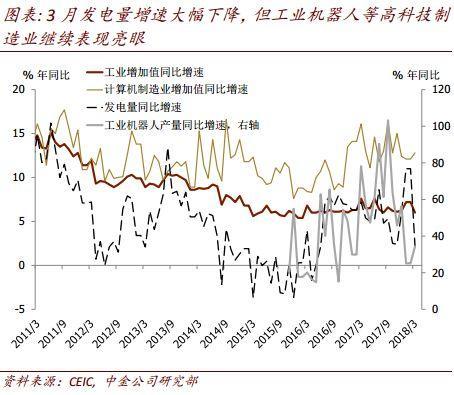 1季度经济数据分析_2011年1季度宏观经济数据分析