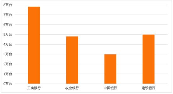 送彩金2017·10月将发布3款90Hz屏幕旗舰,快充功率达65w,还有6400万四摄