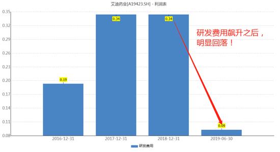 「线上娱乐送app」沈南鹏:坚持「价值投资」十年