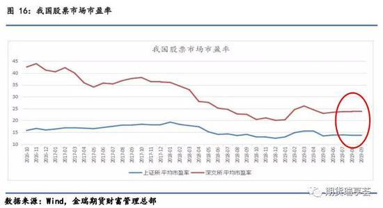 新万博提现最低额度系列_竞达花园 PK 马洒营小区谁是西山热门小区?
