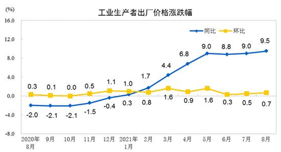 原材料企业的上半年:有钢企净利润增长3188%