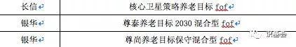数据来源:证监会 制作:识基荟