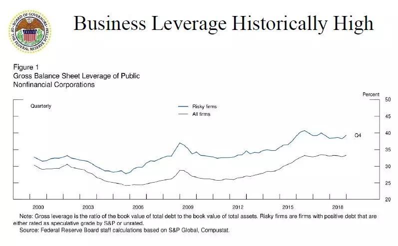 美联储主席鲍威尔:我们的金融体系坚如磐石