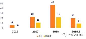 手机排名榜-江门公布42家诚信绿卡骨干企业名单,新会入选数量最多
