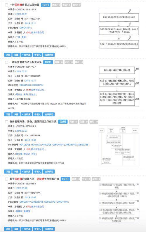 华为本月已公开4项区块链相关专