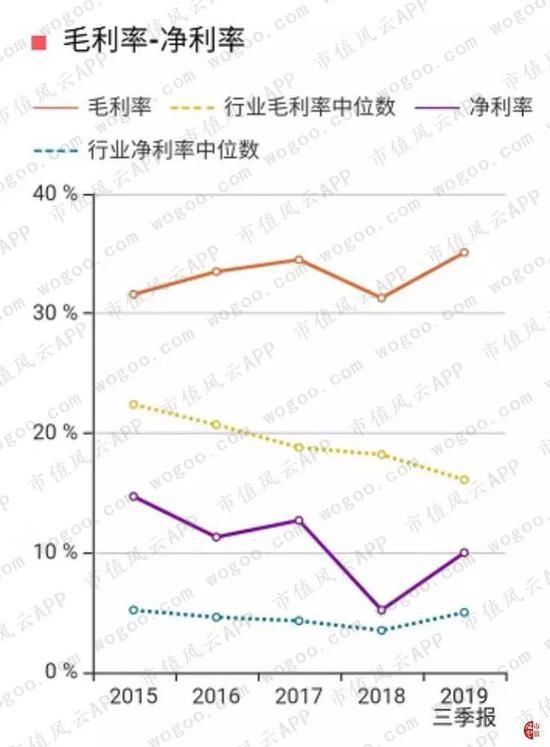 p3试机号·中兴解禁后连拿3大运营商超5亿订单 业务迅速恢复