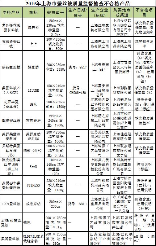 ag平台投注额 - 北京认真组织节庆期间生活必需品市场保障工作