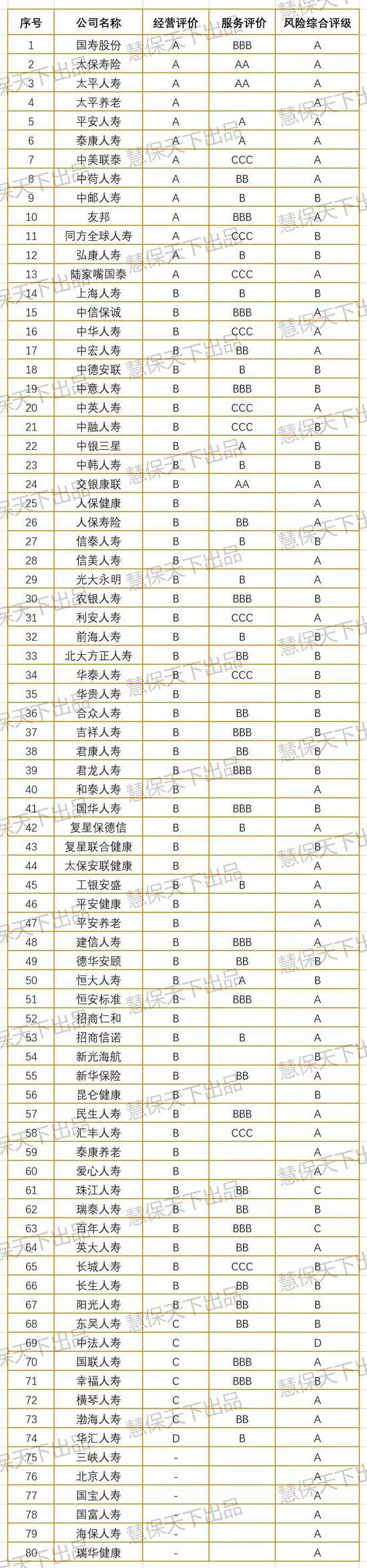 88备用网址,东方基金王晓伟管理产品亏41%排名垫底 新年伊始离任