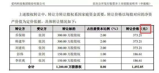 马尼拉申请 - 延吉市开展冬季城乡结合部农贸市场专项检查