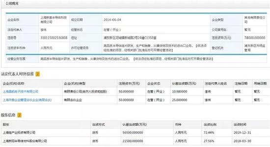 谁能上科创板?上海市领导最近调研了一批创新企业