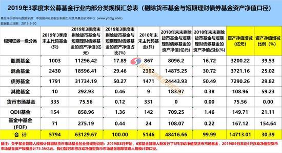 88com88亚洲美图 - 二季度全球芯片销售额增长20.5% 中国6月增长30.7%