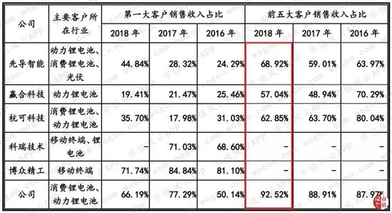 德赢vwin有没有app|中闽能源前三季度盈利8794万 同比下滑8.96%