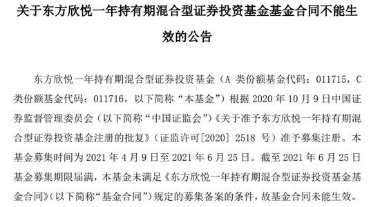 又一只基金募集失败:东方基金旗下东方欣悦一年持有期混合两次延期后又主动放弃