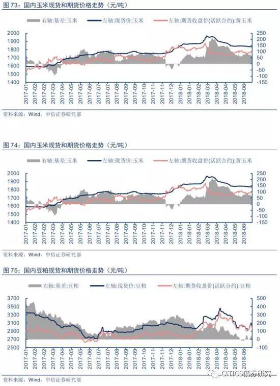 中信证券:从汇率的角度看资产的危与机