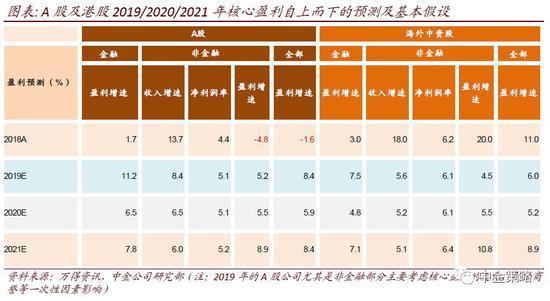「彩88彩票网官网app」短视频行业呈现爆发式增长态势 日出东方受益涨停