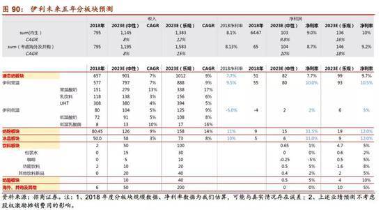 杏彩网址主页,我省困难群众享受价格临时补贴,7个月发放22725万元,140万余人受惠