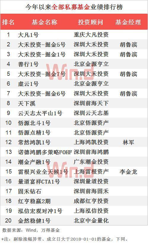 2018期货公司排行榜_2018年海南省上市公司市值排行榜
