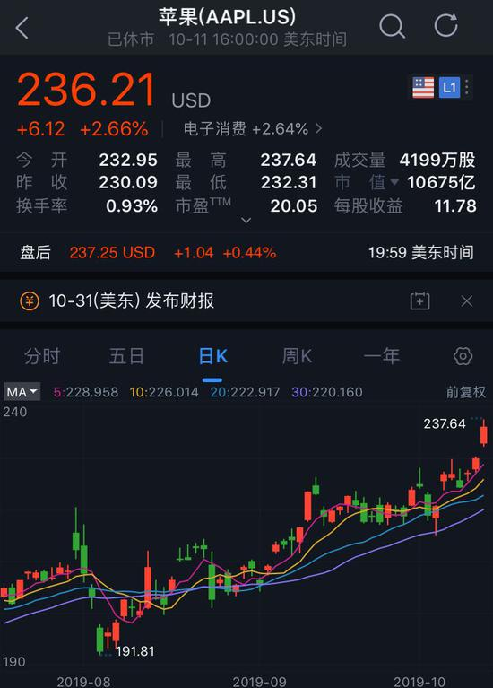 http://www.shangoudaohang.com/kuaixun/219382.html