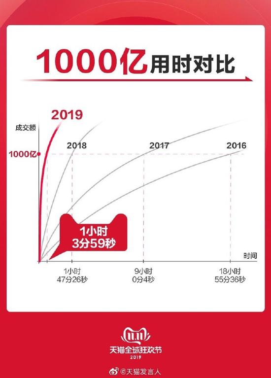 必威手机下载版,七天收入86亿元 无锡黄金周旅游交出漂亮成绩单