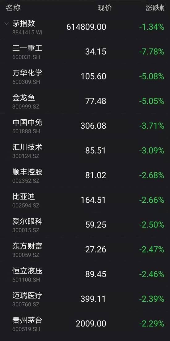 A股4月券商金股出炉 这些股今年已涨50%