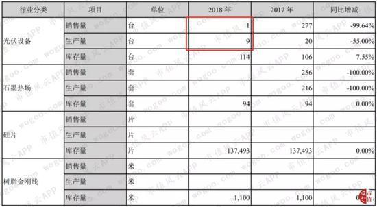 bbin波音彩票|中铝高端制造揭牌:注册金150亿 重庆市政府持股35%