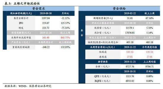 「水晶宫平台」广电找来土豪盟友共创5G大业,近千亿真金白银背后,最受益的还是它们
