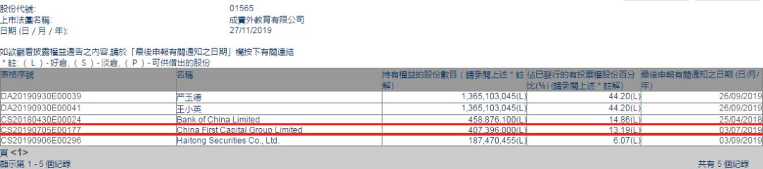 博亿发下载 - 起底辽宁振兴银行董事长周林:4.455亿股本金来源成谜