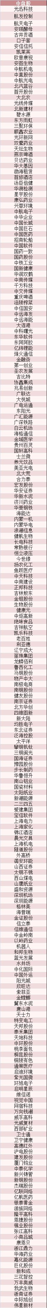 cc彩球网官网app下载·汪涌豪:一个流浪的人怎么就成了大师?该反思今天我们怎么做学问
