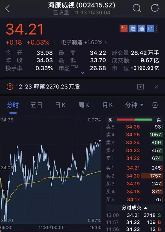 网上电子娱乐怎么玩 中国通信服务股价盘前跌逾4%